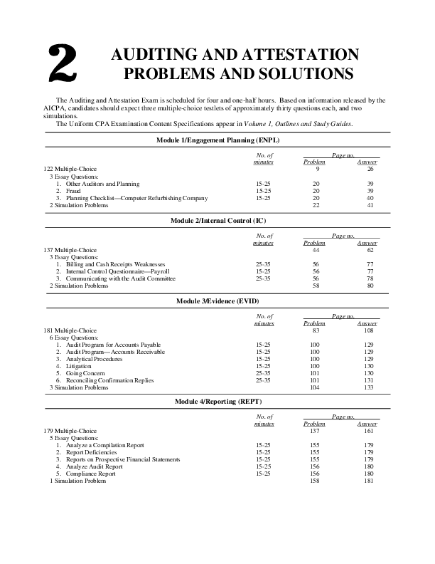 PDF) AUDITING AND ATTESTATION PROBLEMS AND SOLUTIONS | Mimi
