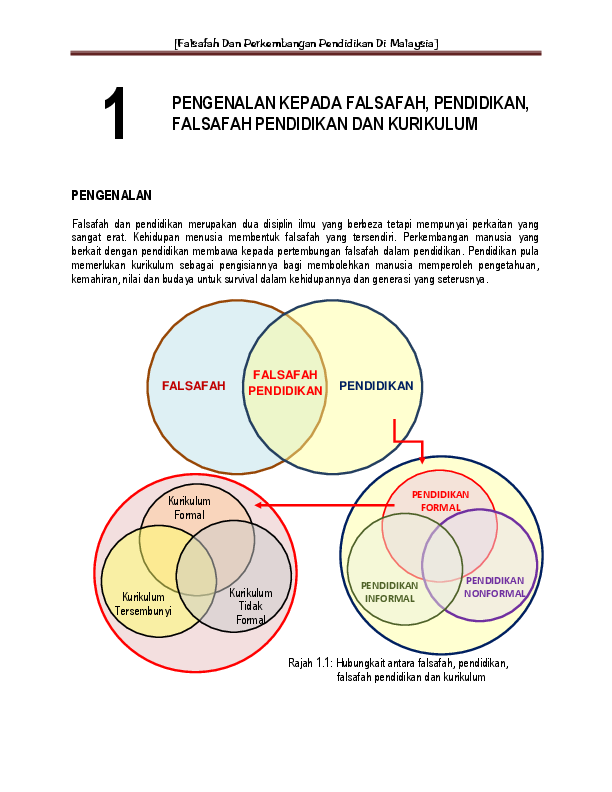 Pdf Falsafah Perkembangan Pendidikan Di Malaysia Muez Terbaik Academia Edu