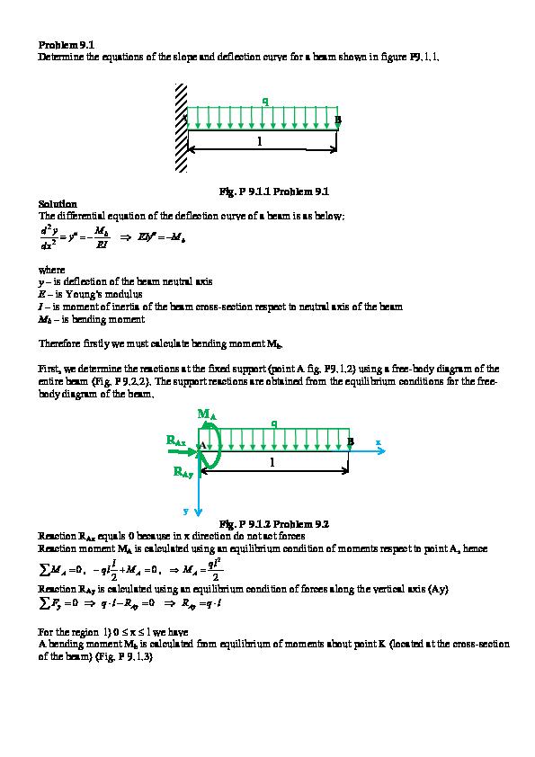 PDF) Deflection of beams   IPEIH IPEIH - Academia edu