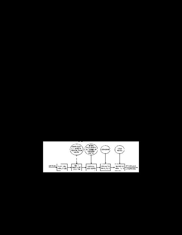 PDF) SPEECH RECOGNITION SYSTEM | Anupam Awasthi - Academia edu