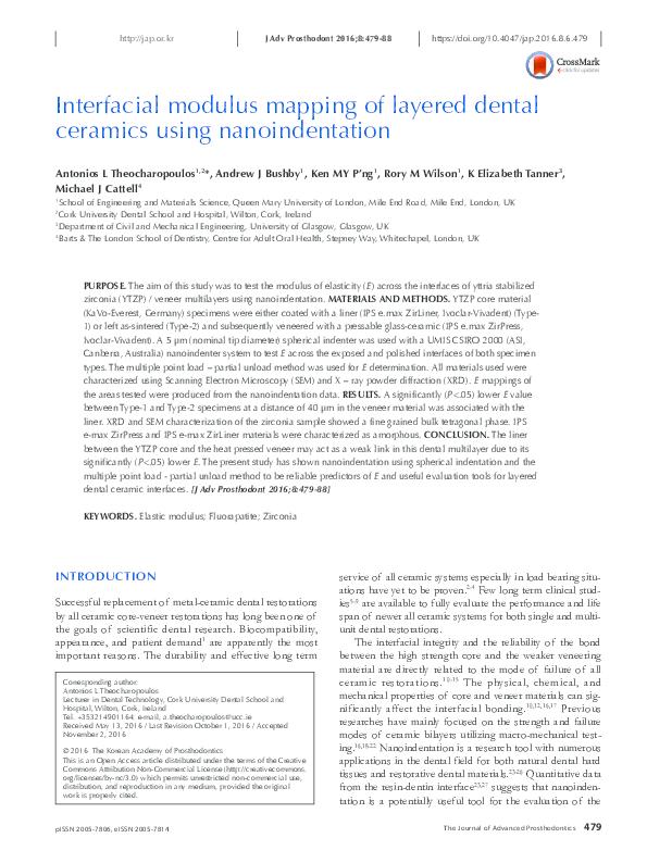 PDF) Interfacial modulus mapping of layered dental ceramics
