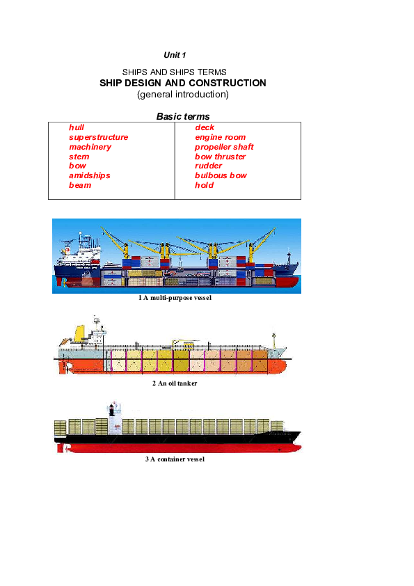PDF) SHIPS AND SHIPS TERMS   Alysa Angeles - Academia edu