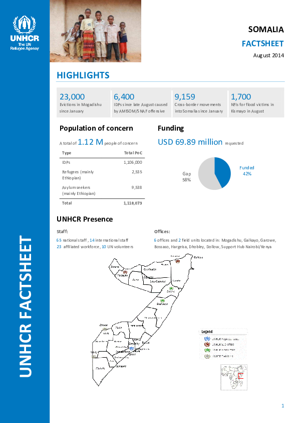 PDF) Population of concern Funding | Aradhya Chakraborti