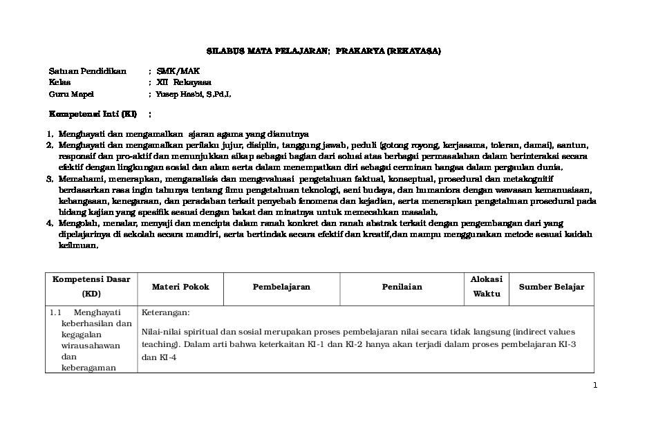 Doc Silabus Prakarya Dan Kewirausahaan Xii Rizky Akiyhiko Academia Edu