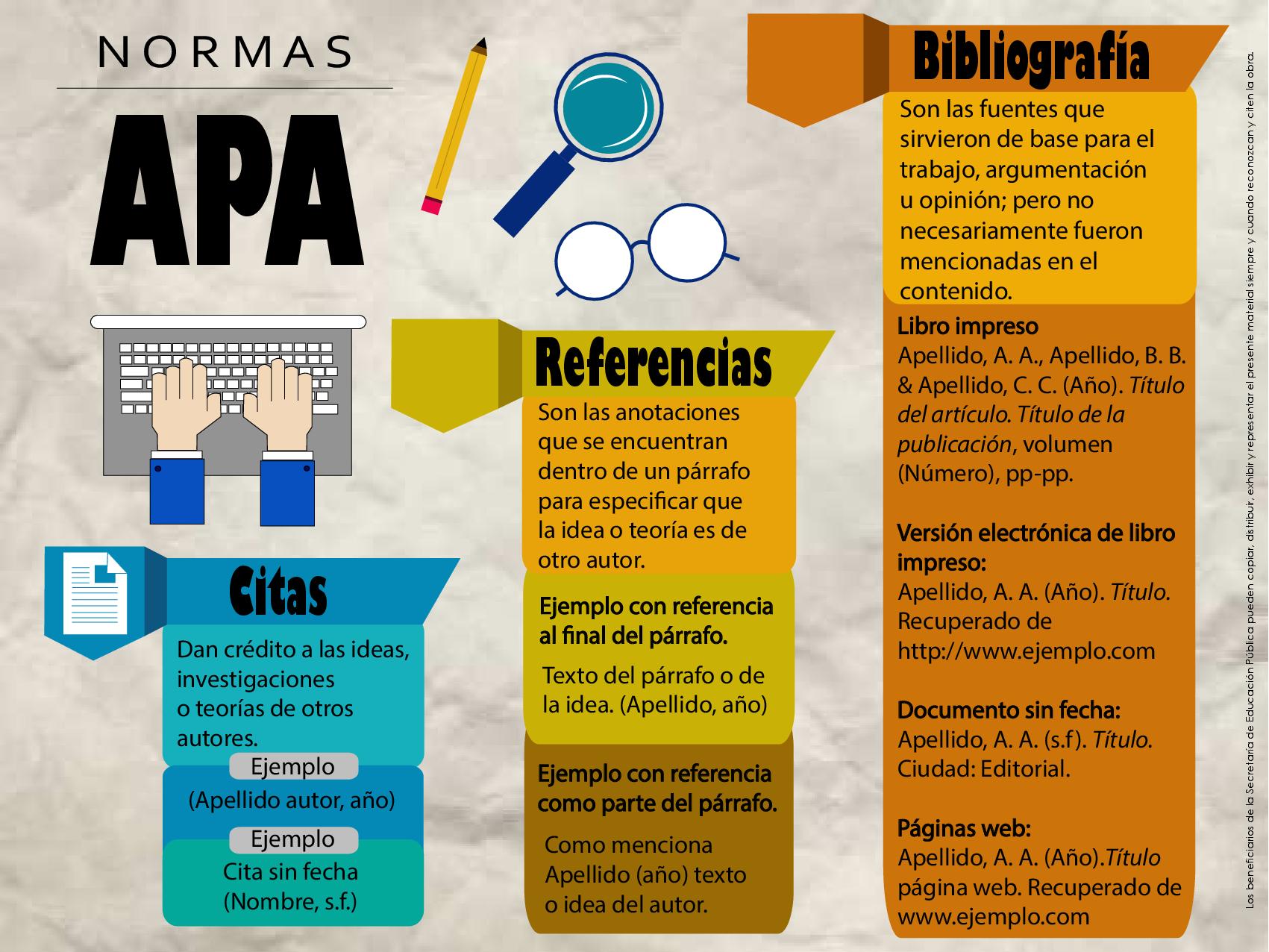 Pdf Infografia Formato Apa Salvador Del Angel Pérez