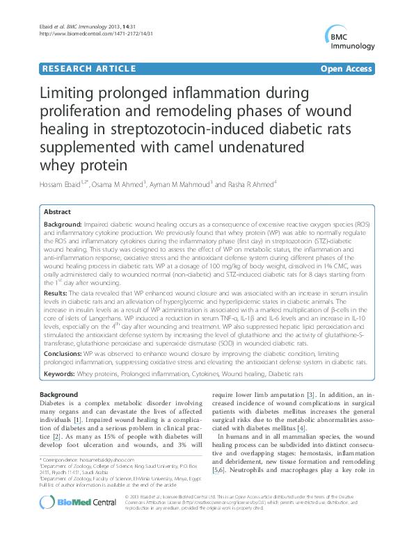 PDF) Limiting prolonged inflammation during proliferation