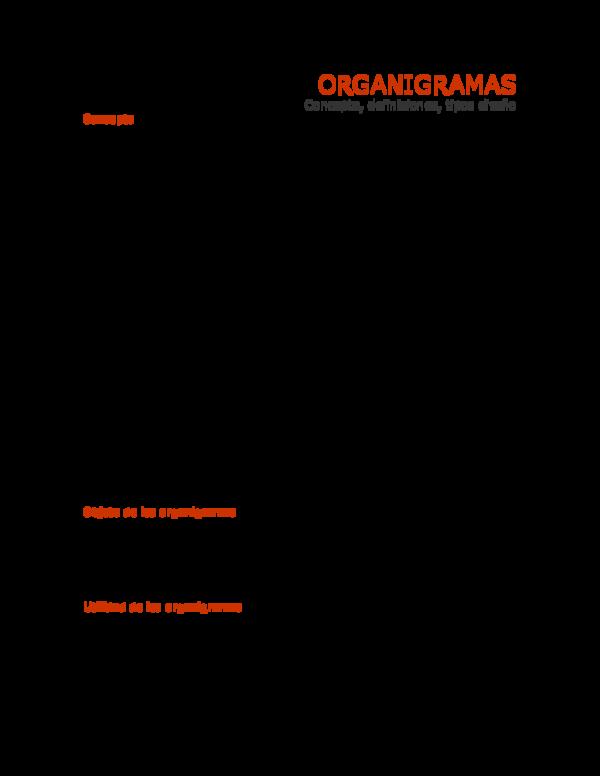Doc Organigrama Concepto Análisis Estructura Jona Mo