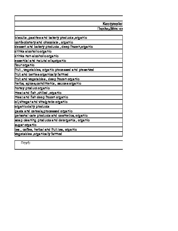 Βιολογικά προιοντα.  0500fe620b