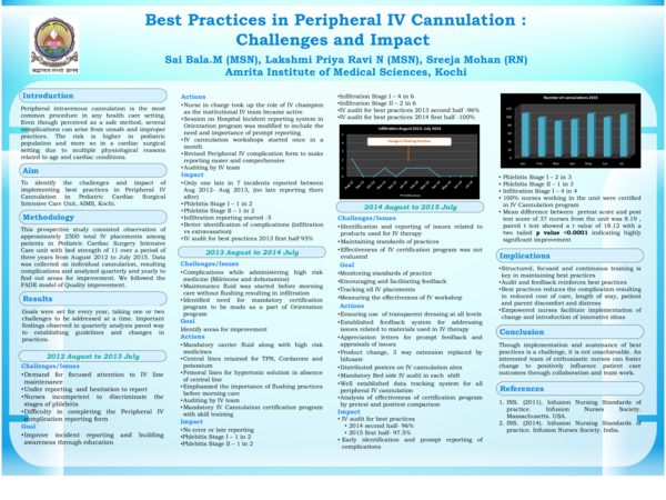 PDF) Best Practices in Peripheral IV Cannulation