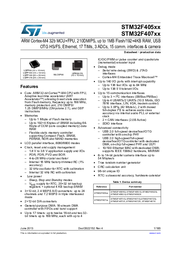 PDF) This is information on a STM32F4 | shuai hao - Academia edu