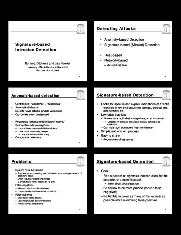 PDF) Signature-based Intrusion Detection | Boriana Ditcheva