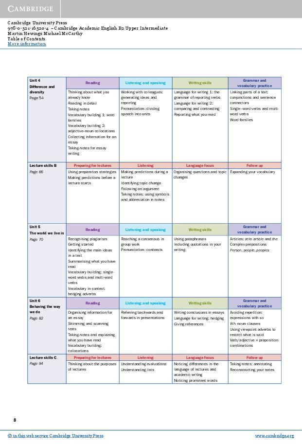 PDF) Cambridge academic english b2 upper intermediate students book