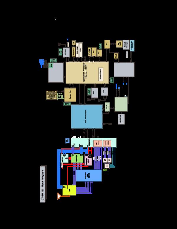 Pdf  Gt N7100 Full Schematic
