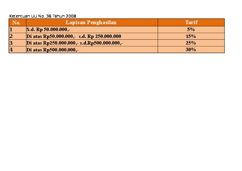 XLS) Serba-serbi pajak  cbbf422c37