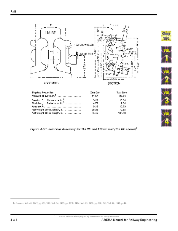 PDF) Rail 4-3-6 AREMA Manual for Railway Engineering Figure 4-3-1