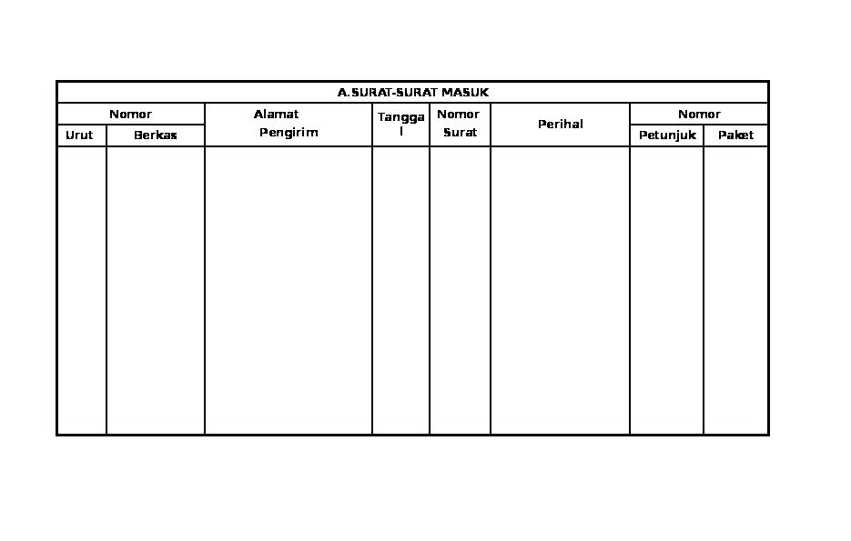 Doc Contoh Buku Agenda Surat Keluar Masuk Administrasi Tata