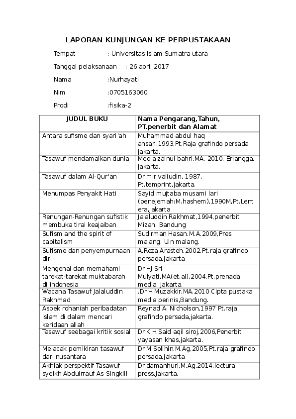 Format Buku Kunjungan Perpustakaan Sekolah Ilmusosial Id