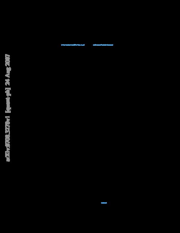 PDF) A review of procedures to evolve quantum algorithms