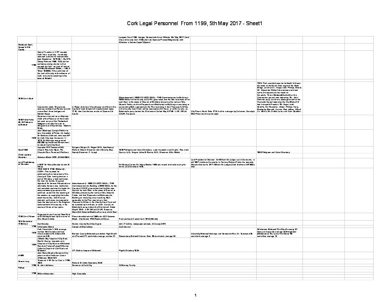 816793e87 PDF) Cork Legal Personnel From 1199