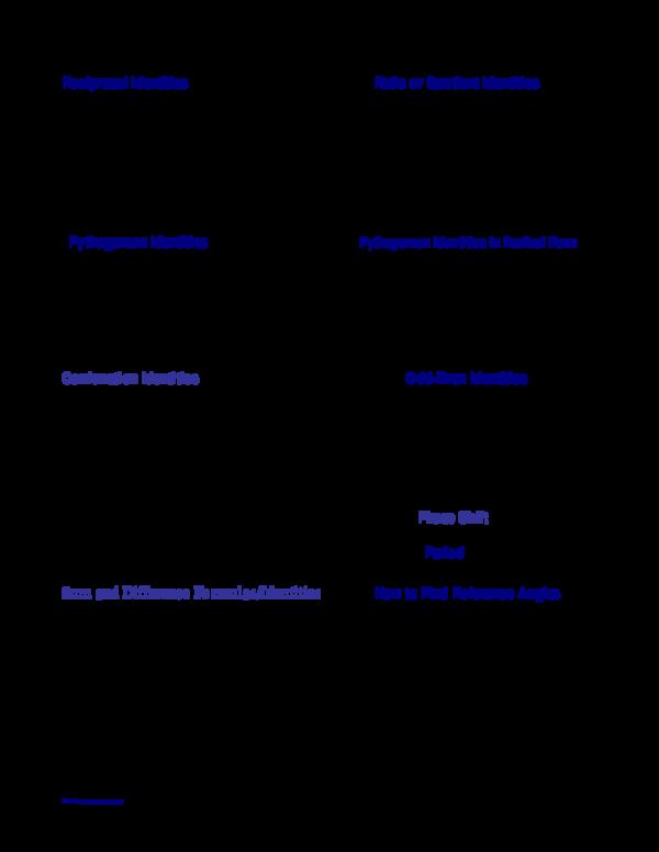 Pdf Trigonometric Identities Formulas Lone Aatif Academia Edu