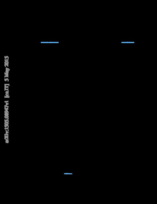 PDF) Colocated MIMO radar waveform design for transmit