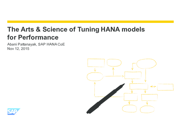 PDF) Abani Pattanayak, SAP HANA CoE The Arts & Science of