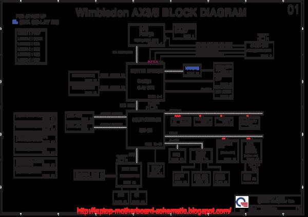 PDF) Wimbledon AX3/5 BLOCK DIAGRAM DDR III SMDDR +1.5VSUS (RT8207AGQW)  CLOCK GEN CPU THERMAL SENSOR DDRIII-SODIMM1 DDRIII-SODIMM0 DMI LINK UMA  CO-LAY DIS   Sofiane Mourad - Academia.edu   Wimbledon Ax3 5 Block Diagram      Academia.edu