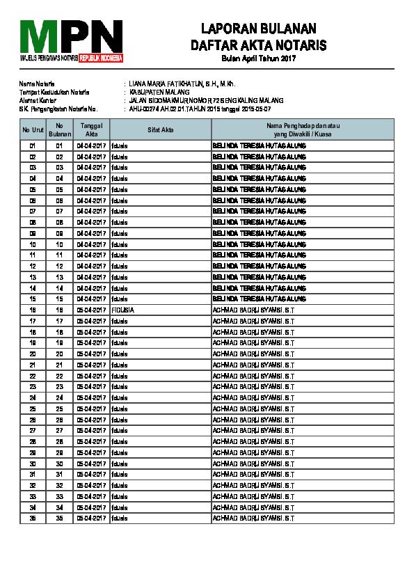 Pdf Laporan Bulanan Daftar Akta Notaris Fattna Ufaida