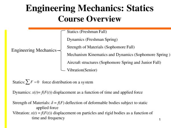 PDF) Engineering Mechanics: Statics Course Overview   Manish Kumar