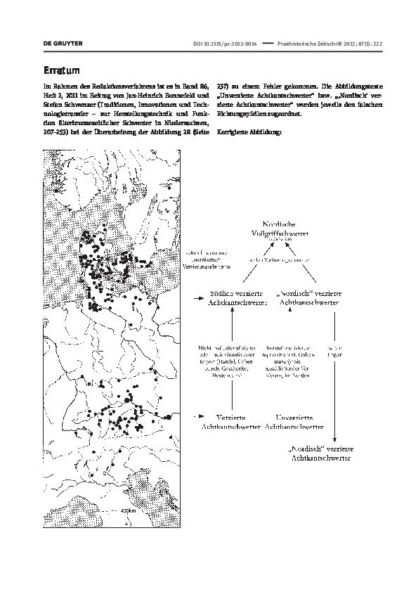Nordhölzer datieren