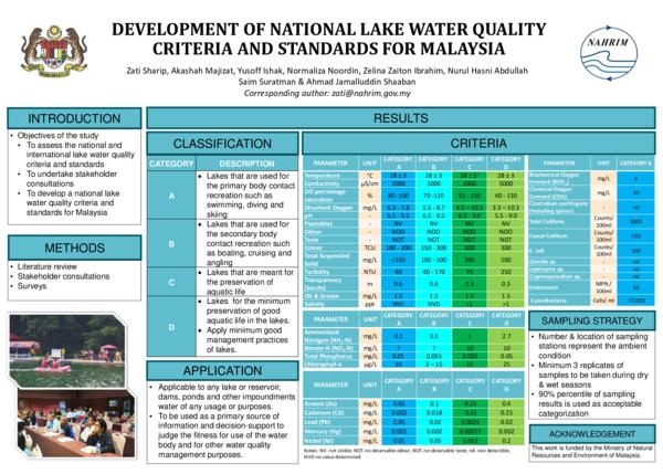 Pdf Development Of National Lake Water Quality Criteria And Standards For Malaysia Dr Zati Sharip Academia Edu