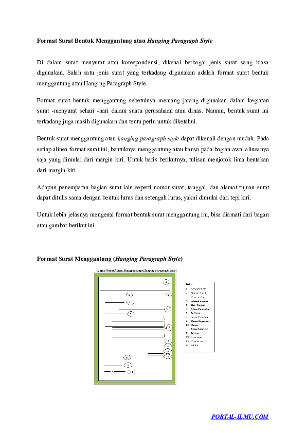 Doc Format Surat Bentuk Menggantung Atau Hanging Paragraph