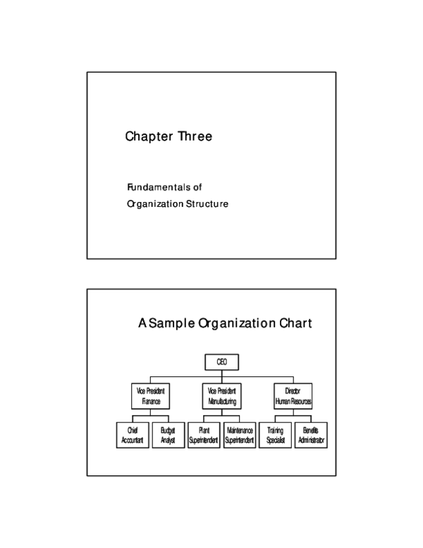 Pdf Chapter Three Fundamentals Of Organization Structure A Sample Organization Chart Aleksandr Gasilov Academia Edu
