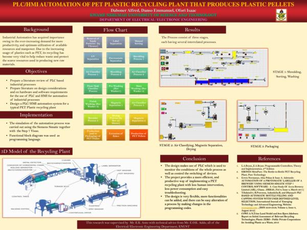 PDF) PLC/HMI AUTOMATION OF PET PLASTIC RECYCLING PLANT THAT