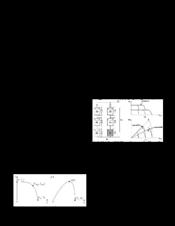 PDF) Comparing Effectiveness of Hybrid MPPT Algorithms under
