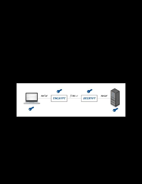 DOC) Computer-security | Bookmark Mark - Academia edu