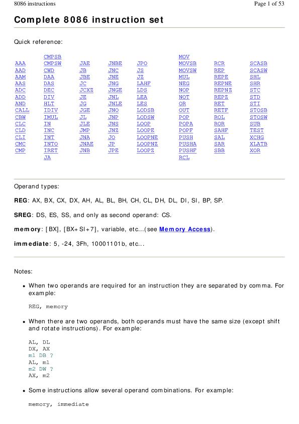 Complete 8086 instruction set.