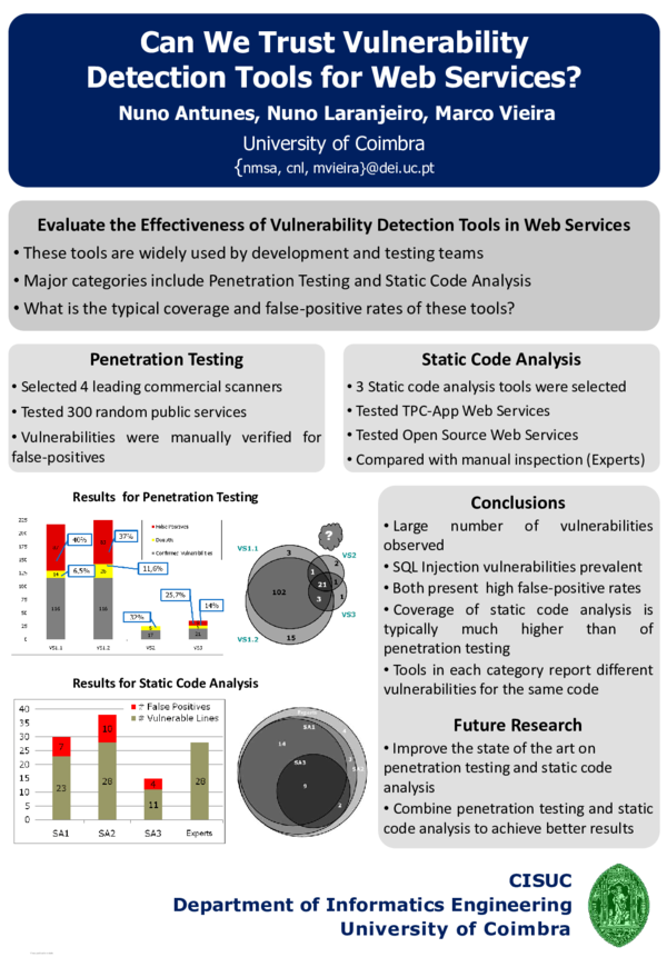 PDF) POSTER: Can We Trust Vulnerability Detection Tools for