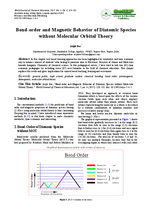 Pdf Bond Order And Magnetic Behavior Of Diatomic Species Without Molecular Orbital Theory Arijit Das And Dr Arijit Das Academia Edu