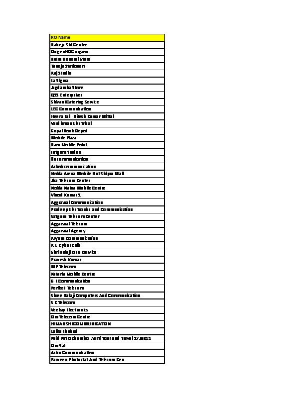 LIST OF RETAILERS SBMC EASY | Moustafa Mahfouz - Academia edu