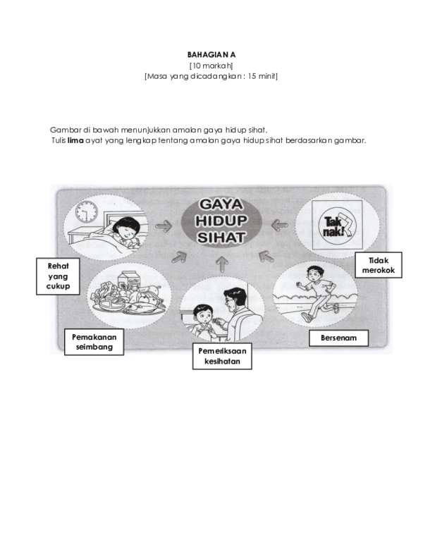 Laman Blog Cikgu Tan Cl Tema Ramalan Pt3 Amalan Gaya Hidup Yang Sihat