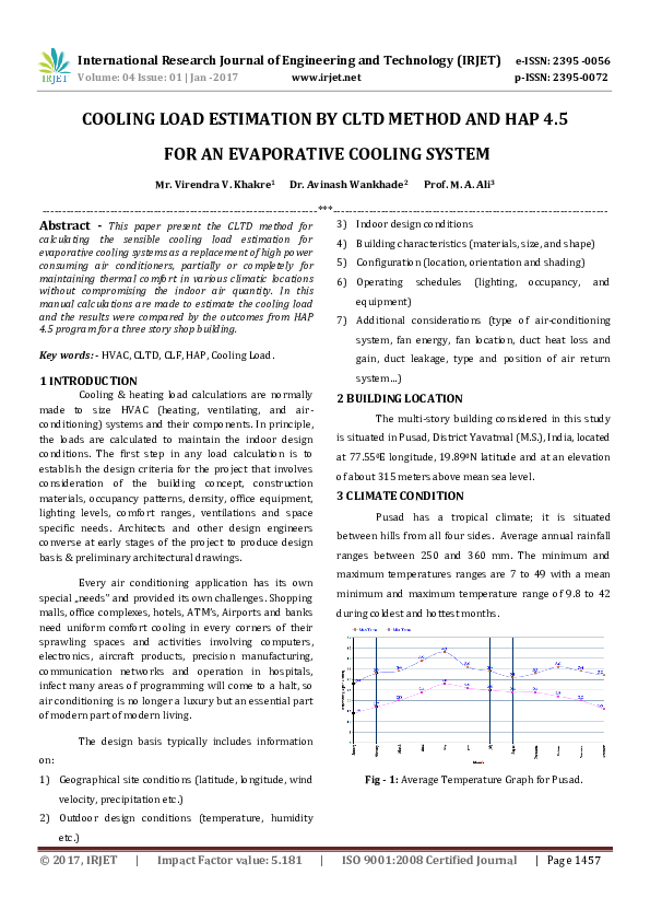 PDF) COOLING LOAD ESTIMATION BY CLTD METHOD AND HAP 4 5 FOR AN