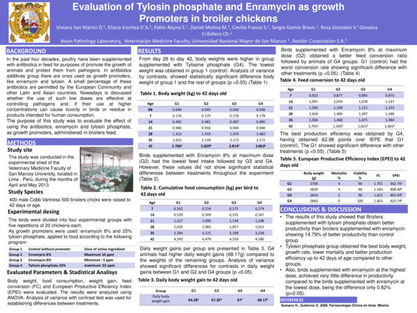 PDF) Evaluation of tylosin phosphate and enramycin as growth