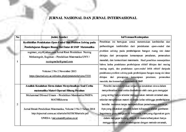 Doc Jurnal Nasional Dan Jurnal Internasional Siti Aminah Academia Edu