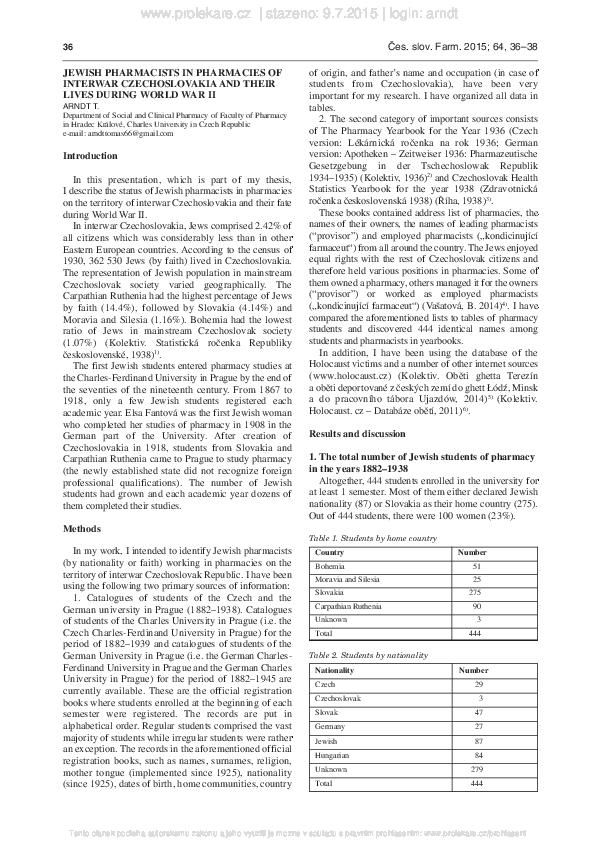 PDF) JEWISH PHARMACISTS IN PHARMACIES OF INTERWAR CZECHOSLOVAKIA AND