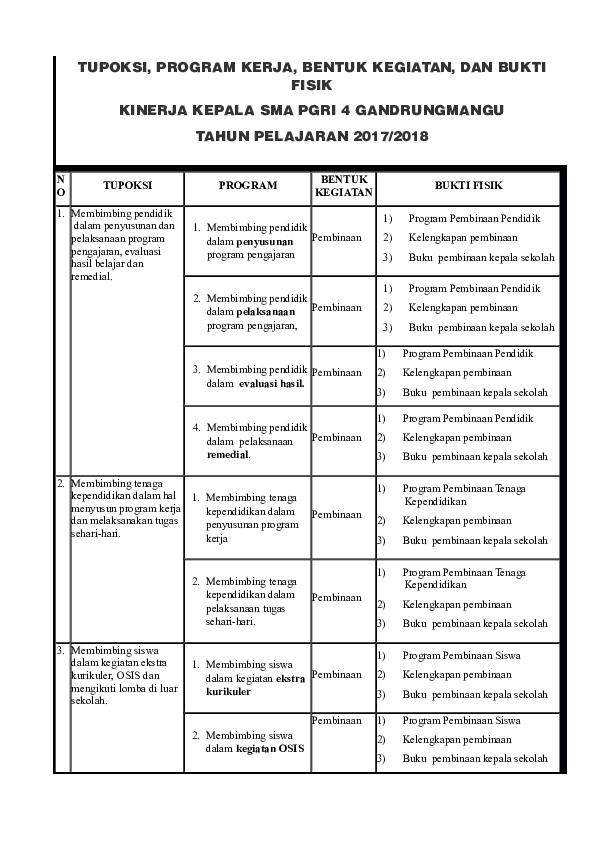Doc Tupoksi Program Kerja Bentuk Kegiatan Dan Bukti Fisik Kinerja Kepala Sma Pgri 4 Gandrungmangu Muhammad Bs Academia Edu