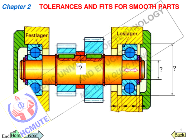 PDF) Chapter 2 TOLERANCES AND FITS FOR SMOOTH PARTS End | le