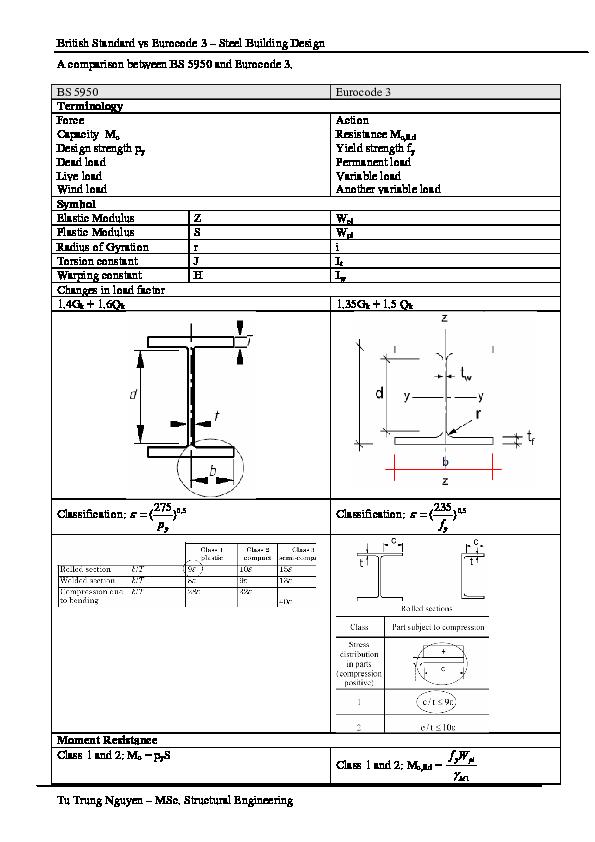 Bs 5950 Part 3 Epub