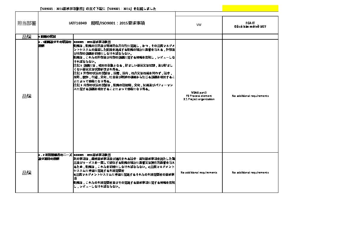 要求 事項 iatf16949