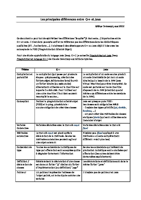 Les Principales Différences Entre C Et Java Xiaofang Liu